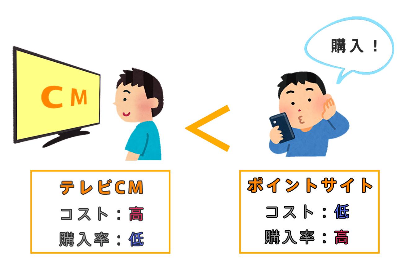 Win_2修正後 (3)