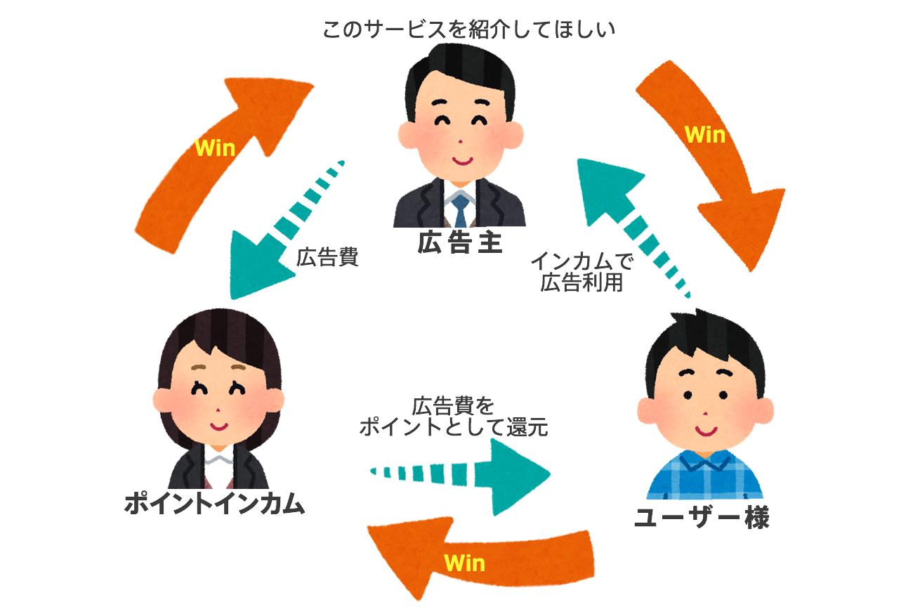 Win_2修正後 (1)