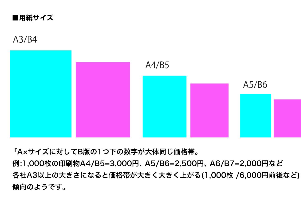 五色パーツ1 (1)