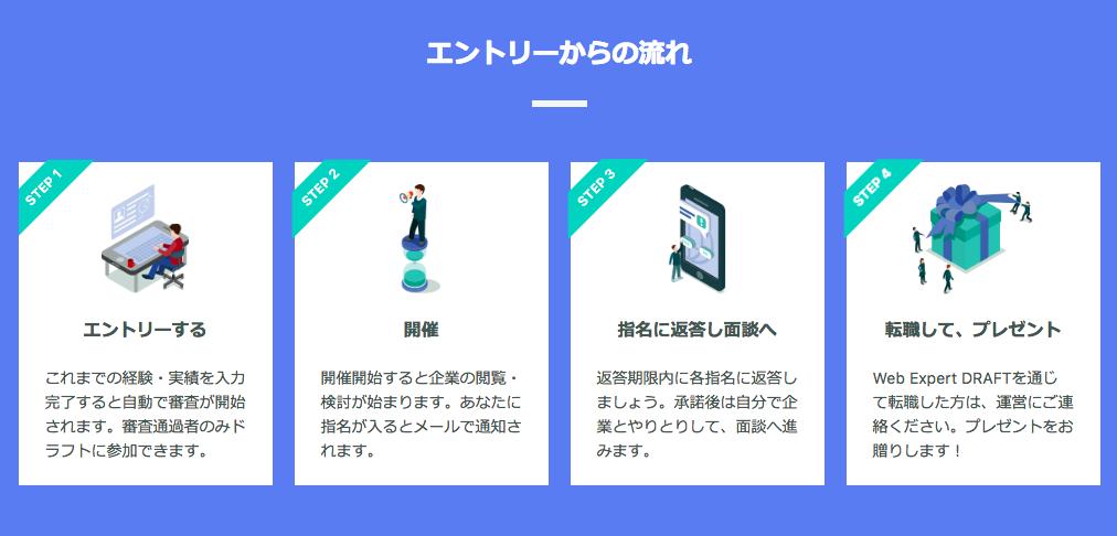 webexpartdraft_image2