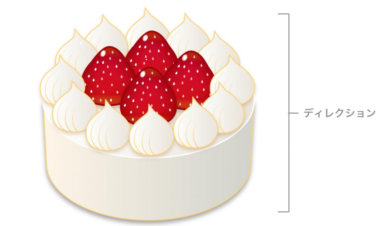 むむのWebサイトの構造イメージ4