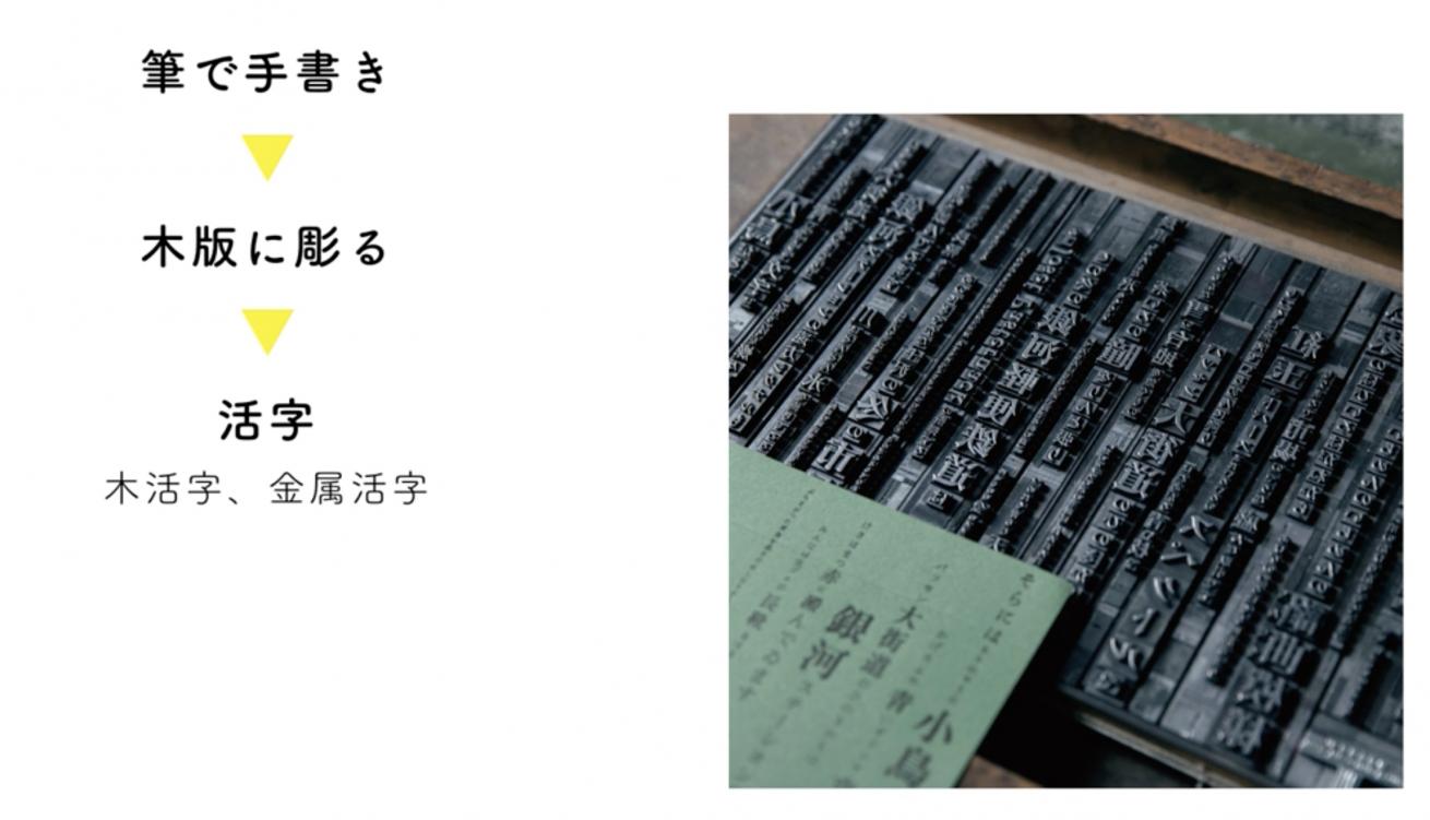 『Typography07』掲載写真より