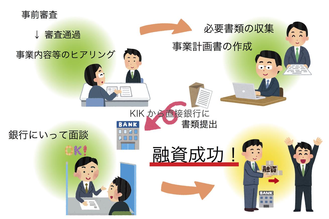 KIK図04