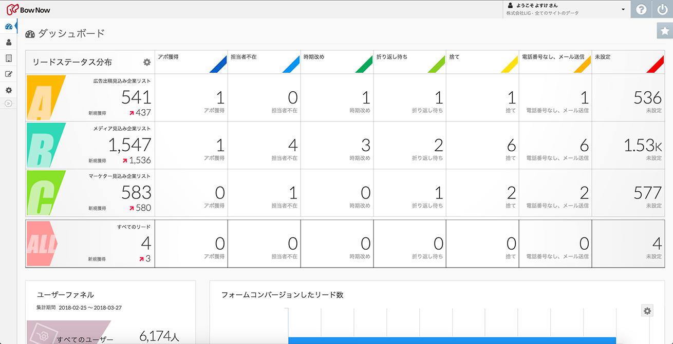 個別のログ管理画面