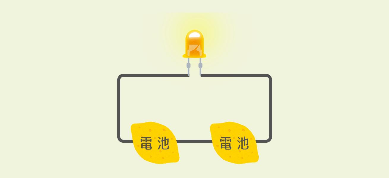直列lemon2
