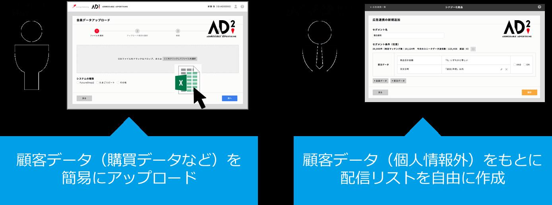 AD2の説明図