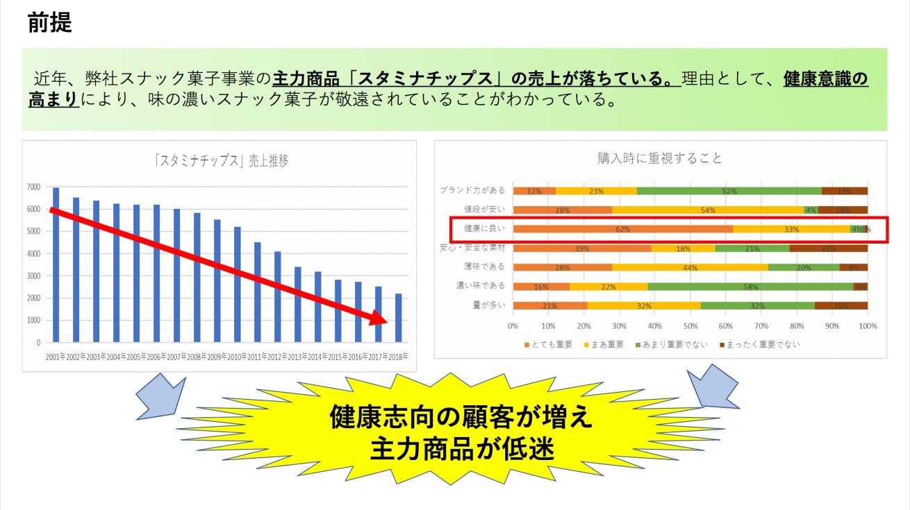 前田鎌利さんの話を聞く前のわかりづらいプレゼン資料の画像
