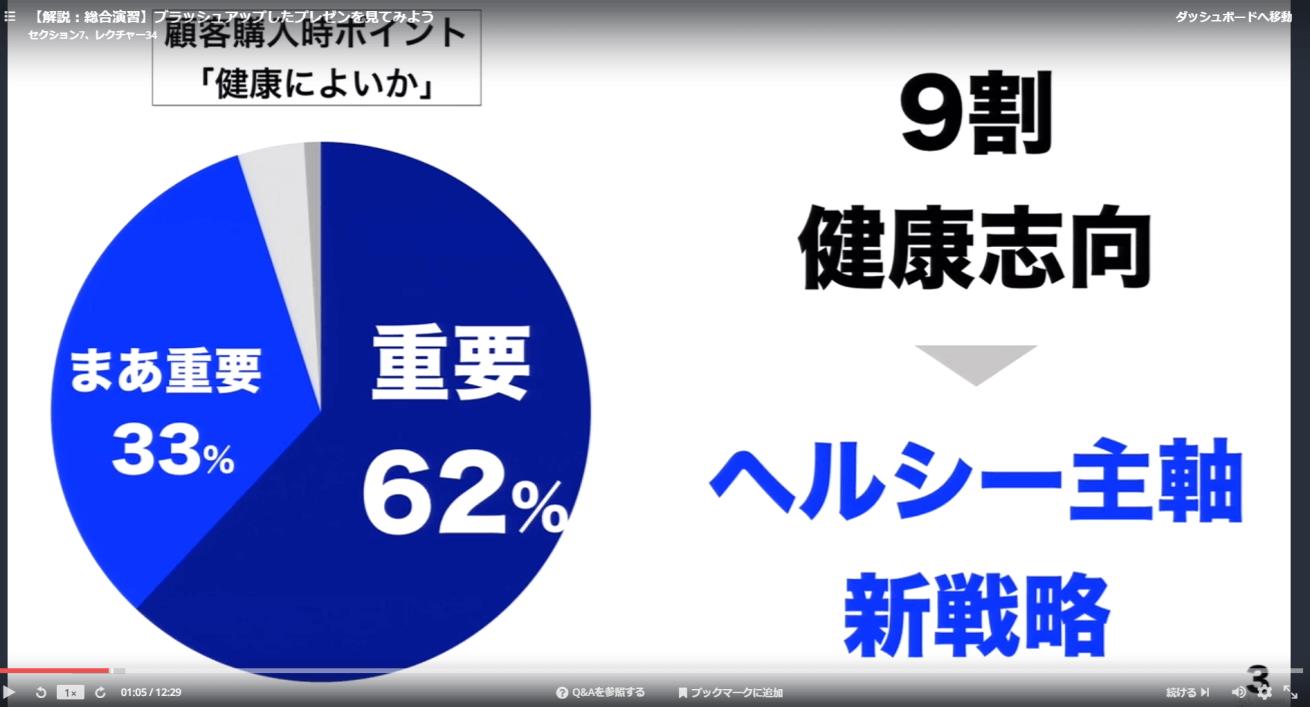 前田鎌利さんの話を聞いた後のわかりやすく作られたプレゼン資料の画像その1