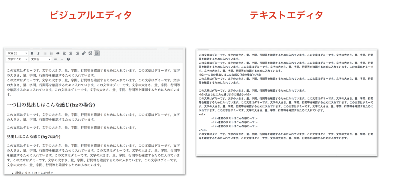 Wordpressの「ビジュアルエディタ」「テキストエディタ」のそれぞれの画面のスクリーンショット