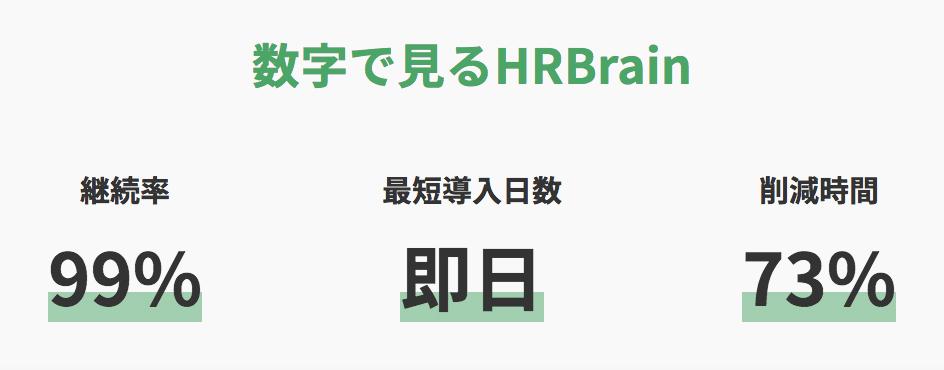 数字で見るHRBrainのキャプチャ
