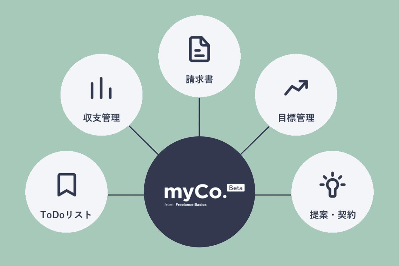 myCo.のサービス体系図