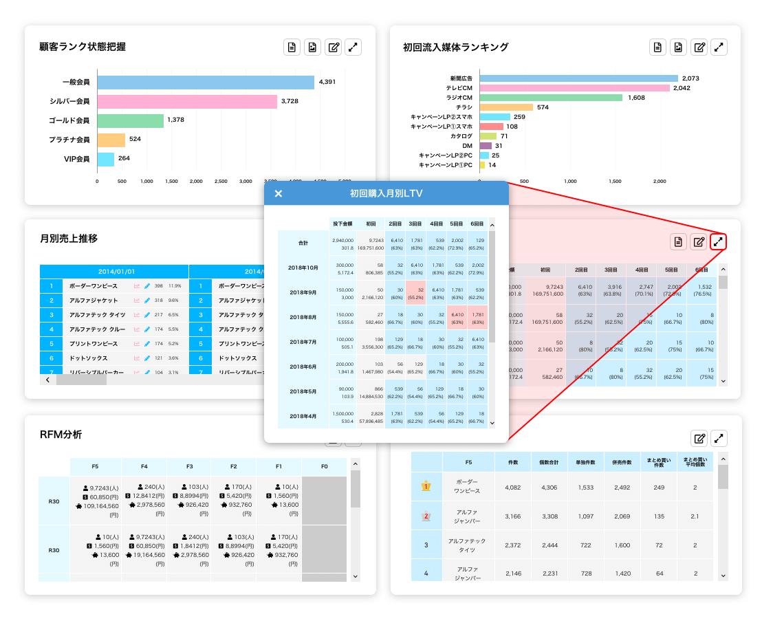 データ分析イメージ画面