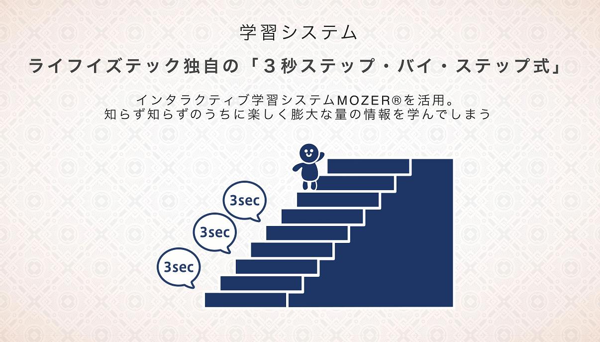 学習システム「3秒ステップ・バイ・ステップ式」の図
