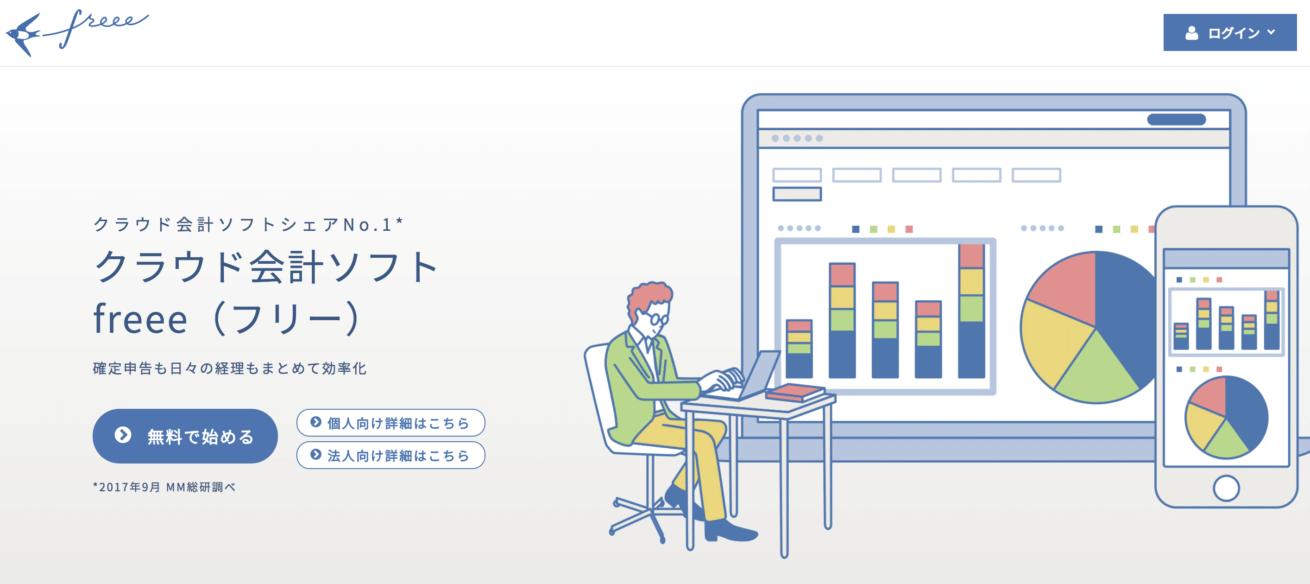 freee株式会社コーポレートサイトキャプチャ
