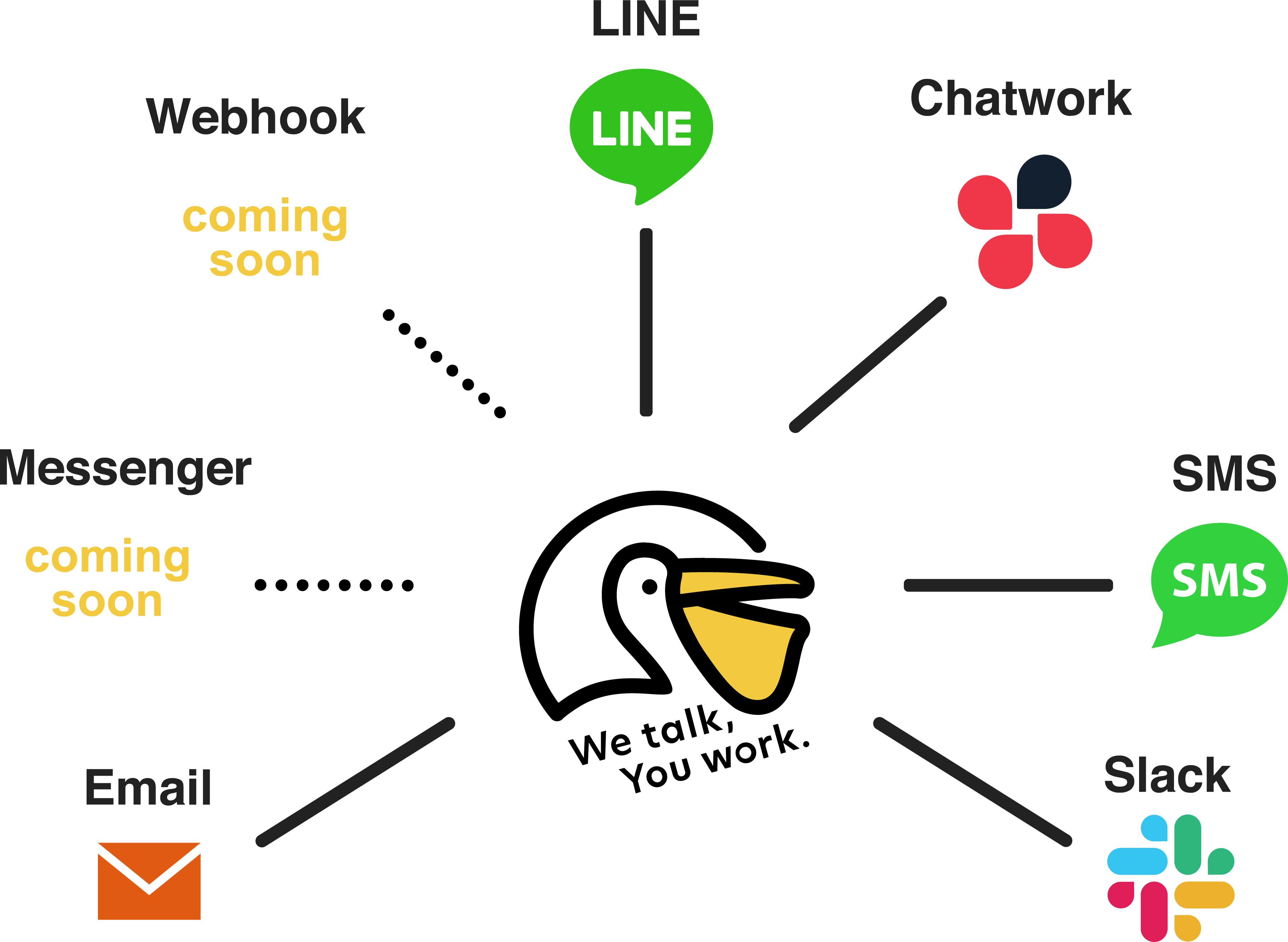 連携ツールの図