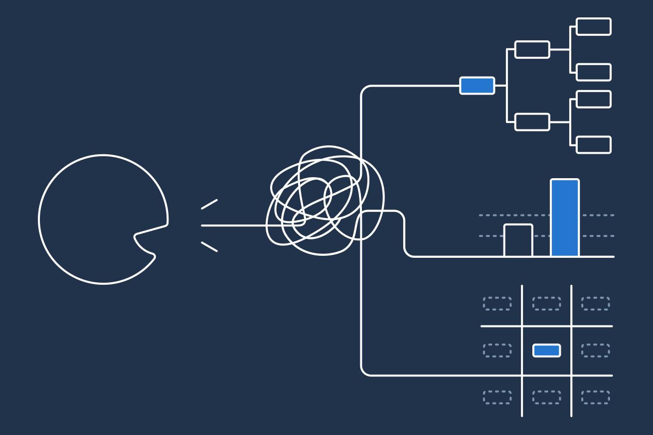 樹形図・マンダラート・グラフを使って、複雑な話をシンプルに表現する方法