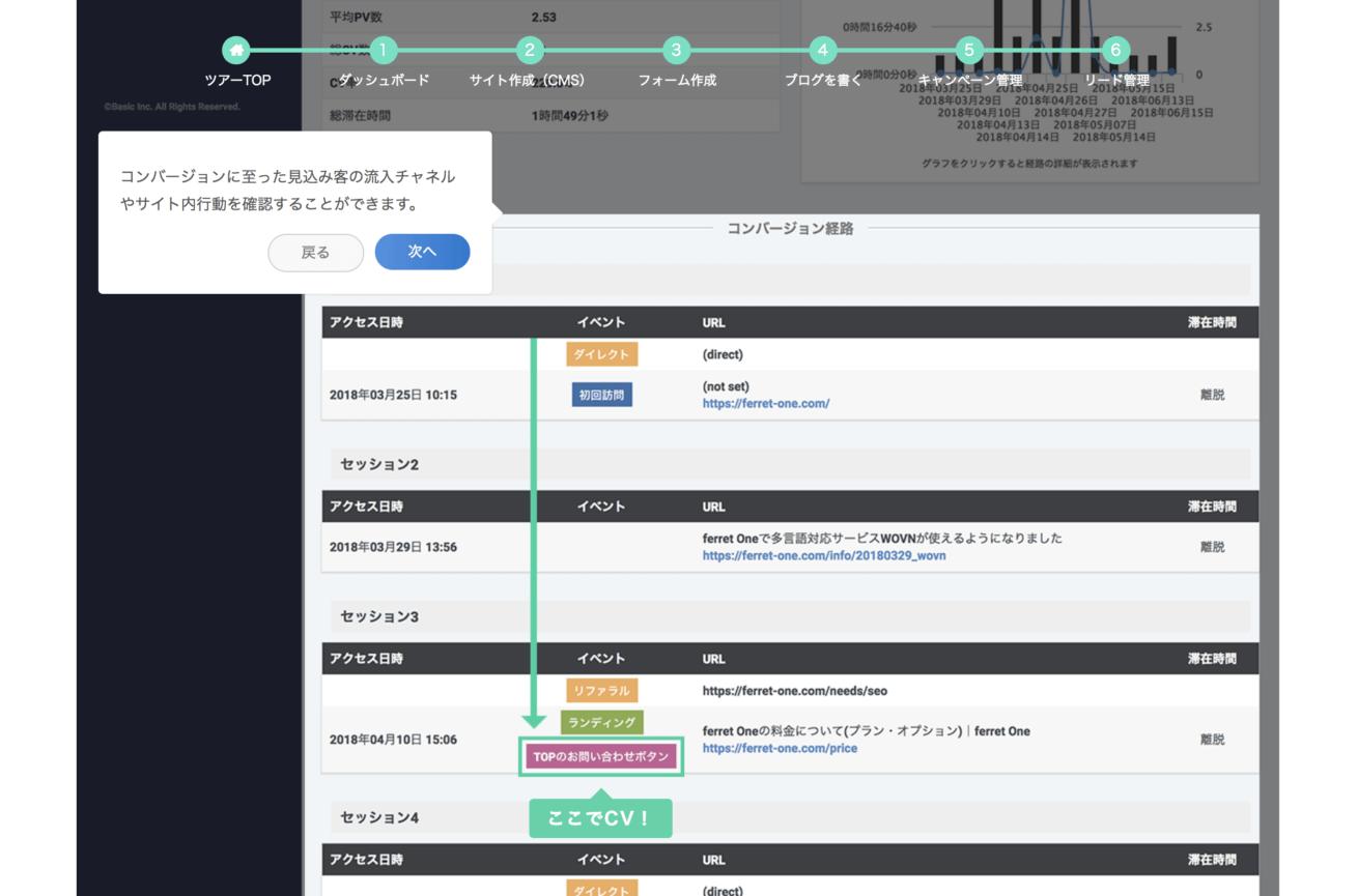 ユーザー行動管理画面