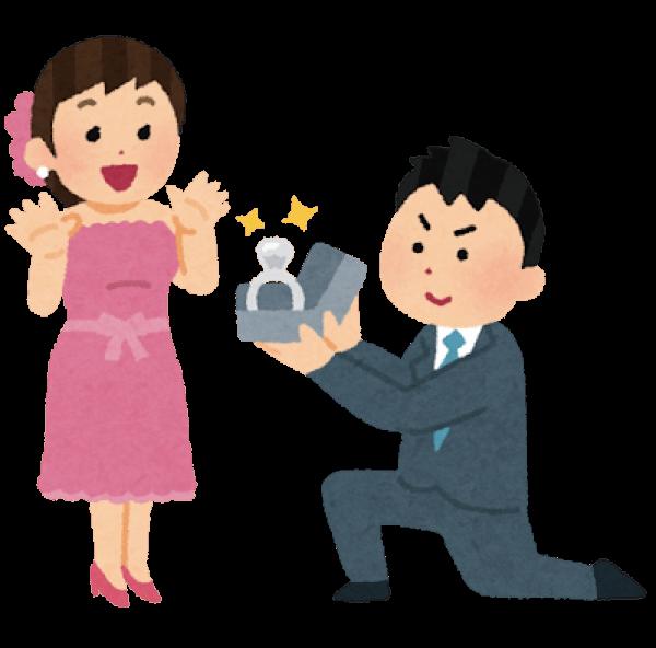 箱パカをする男性と、プロポーズをされる女性のイラスト