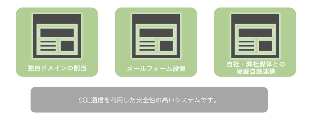 月額1,980円(税込)で「インハウス求人」ができる? 『アイキュウ』を導入したら自社サイト閲覧率が300%になった企業に話を聞いてきた。