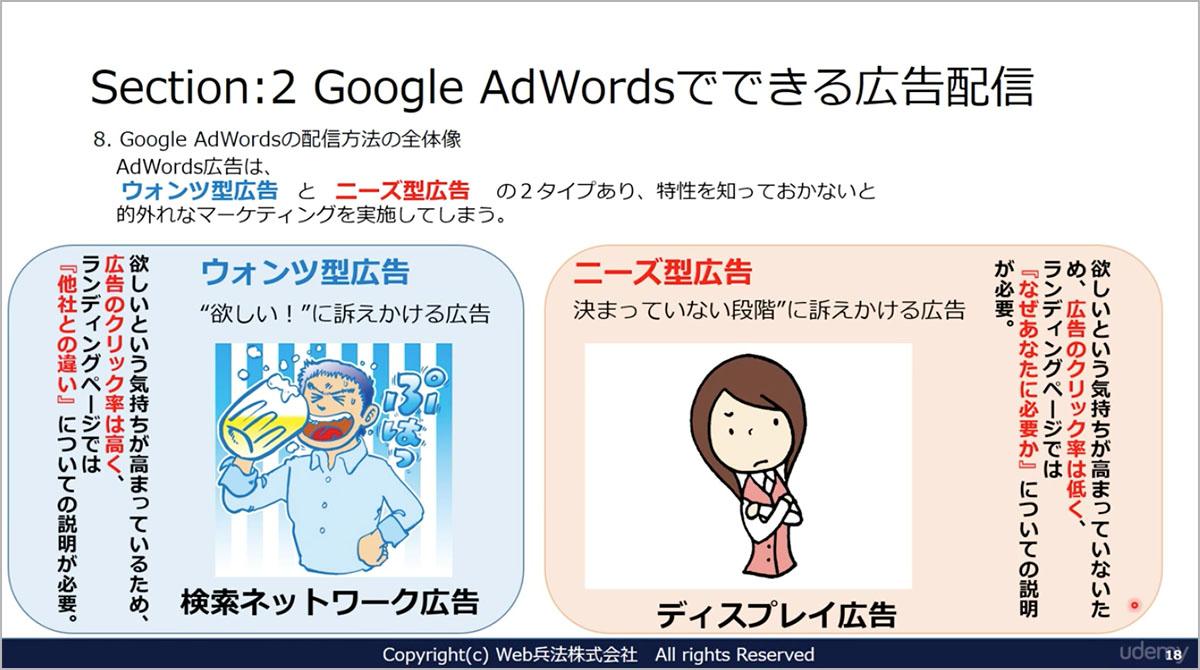 「Google AdWordsでできる広告配信」キャプチャ