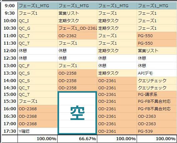 佐賀支社のスケジュール表