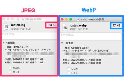 JPEGとWebP比較