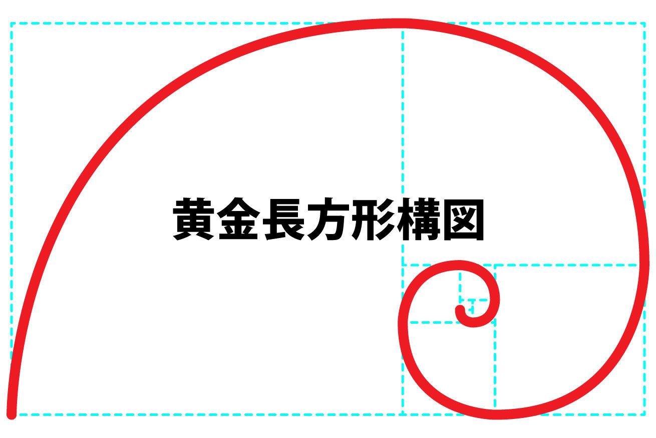 黄金長方形構図の図解
