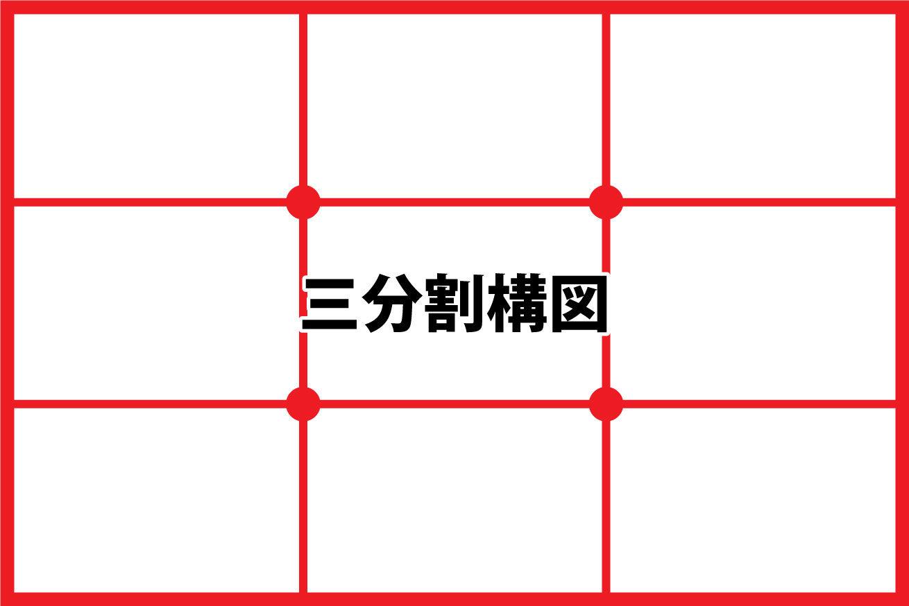 三分割構図(縦・横)の図解