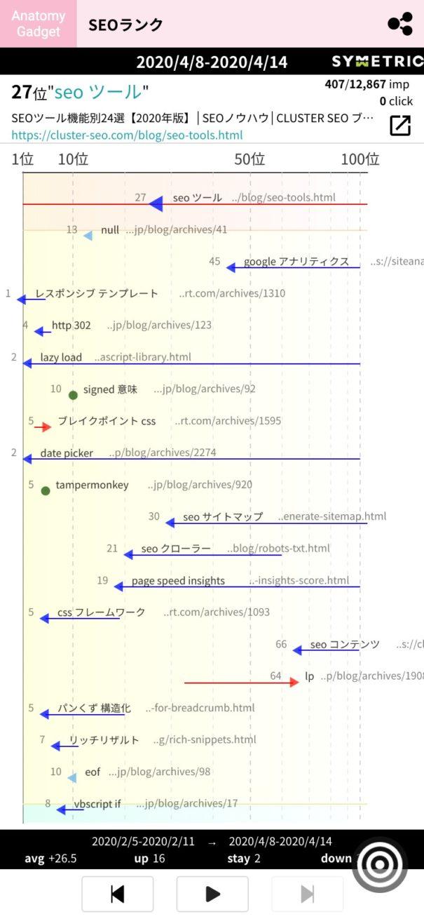 SEOランクの画面