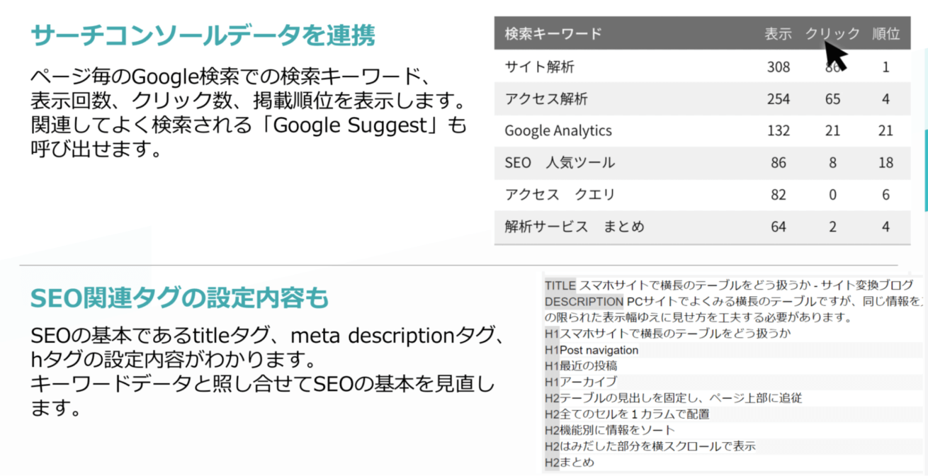 Search ConsoleやSEOの情報がわかる資料