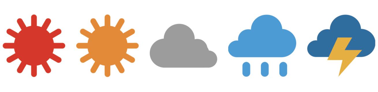 天気マークが5つ並んでいる