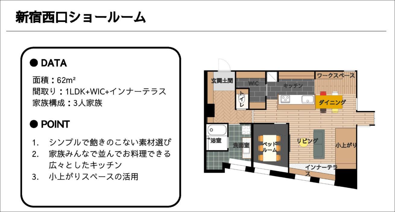 新宿西口のショールームの詳細が書かれた画面