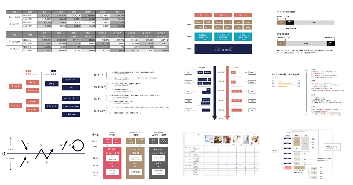 定量データやユーザーインタビューによって導き出された明確なニーズ