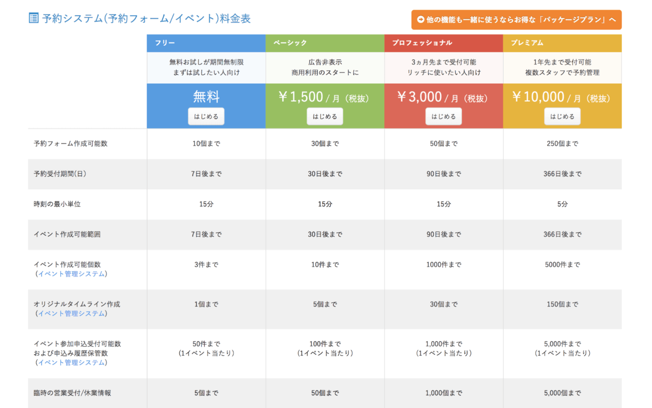 SELECTTYPEの料金表