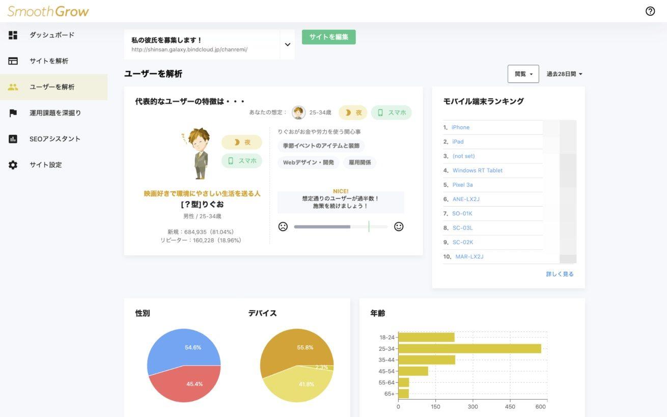 ユーザー分析のTOP画面