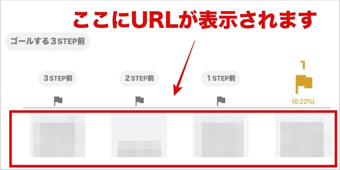3STEP前までのURLが示された画像