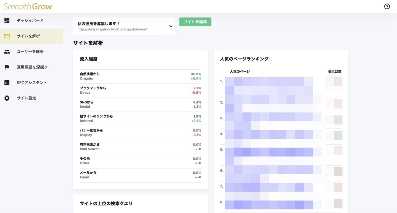 サイトを解析のページ