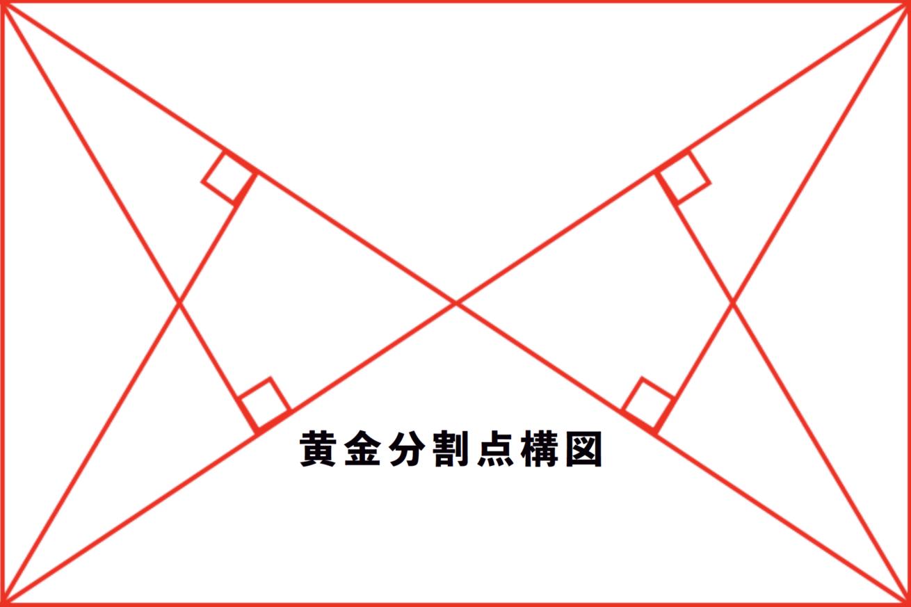 黄金分割点構図