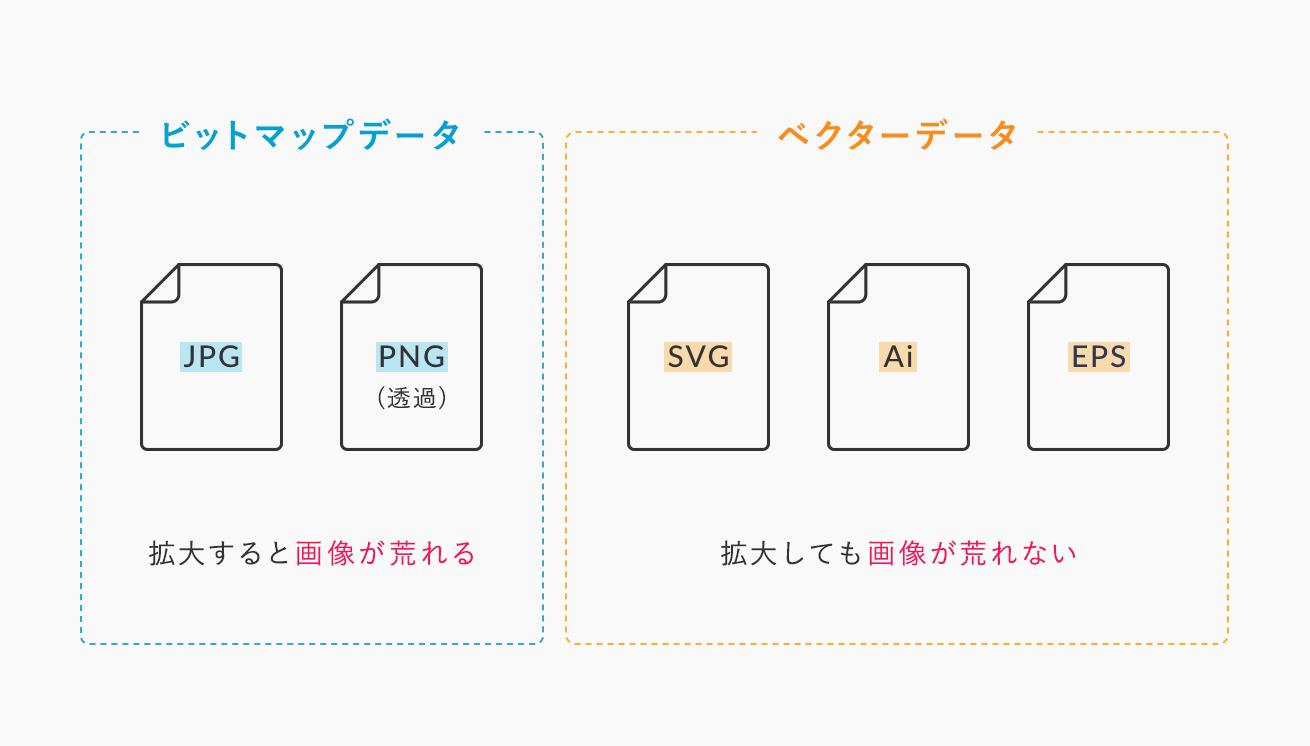 ファイル形式の説明画像